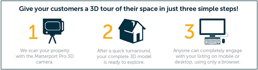 How Matterport 3D Virtual Tours work in Phoenix and Scottsdale.